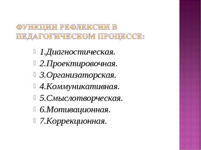 1.Диагностическая. 2.Проектировочная. 3.Организаторская. 4.Коммуникативная....