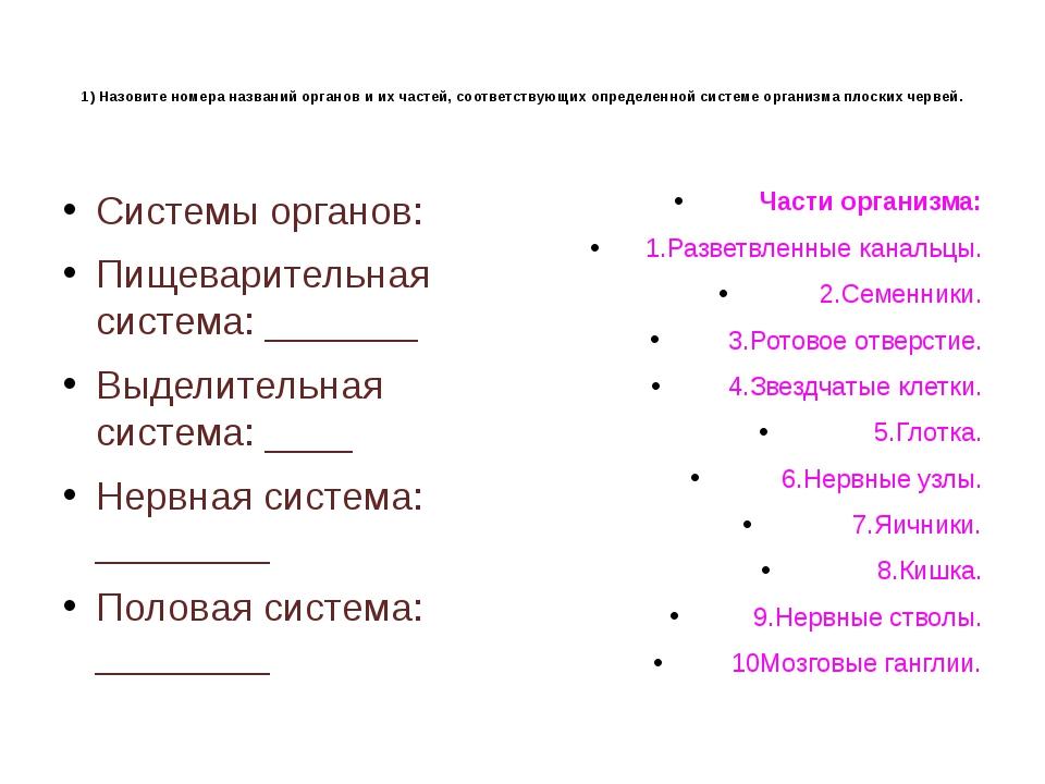 1) Назовите номера названий органов и их частей, соответствующих определенно...