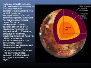 Поверхность Ио молода (ей около миллиона лет) за счет постоянной сейсмической