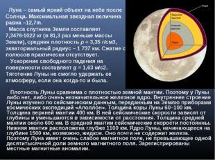 Плотность Луны сравнима с плотностью земной мантии. Поэтому у Луны либо нет,