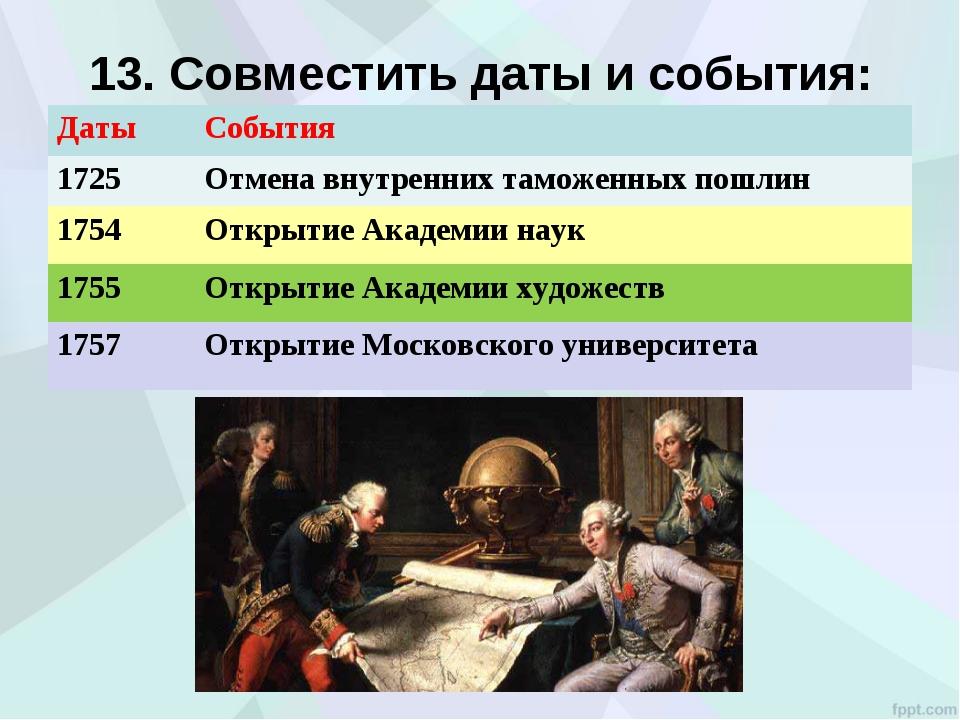 13. Совместить даты и события: ДатыСобытия 1725Отмена внутренних таможенных...