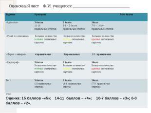 Оценочный лист Ф.И. учащегося:___________________________ Задания Критерии Мо
