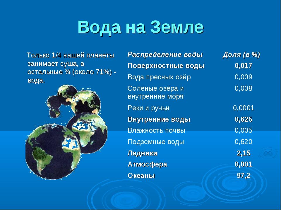 Вода на Земле Только 1/4 нашей планеты занимает суша, а остальные ¾ (около 71...