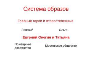 Система образов Главные герои и второстепенные Евгений Онегин и Татьяна Ленск