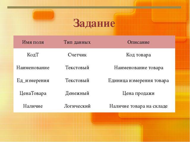 Задание Имя поля Тип данных Описание КодТ Счетчик Код товара Наименование Тек...