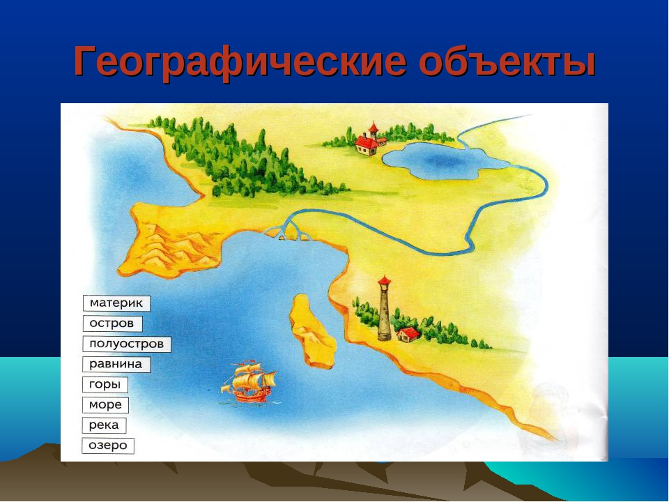 Географические объекты