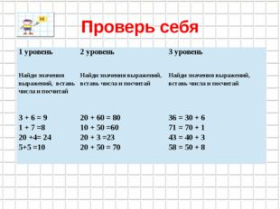 Проверь себя 1 уровень 2 уровень 3 уровень Найди значения выражений, вставь ч