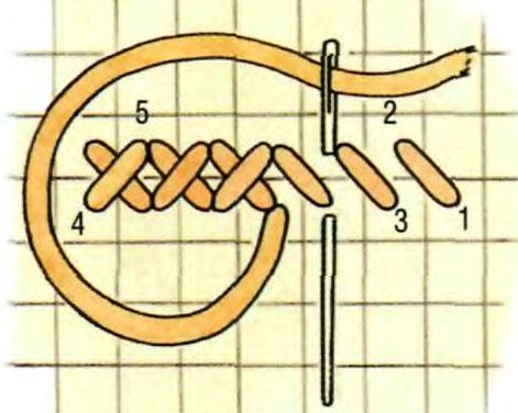 вышивка простым крестиком