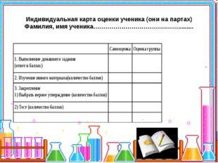 Индивидуальная карта оценки ученика (они на партах) Фамилия, имя ученика…………