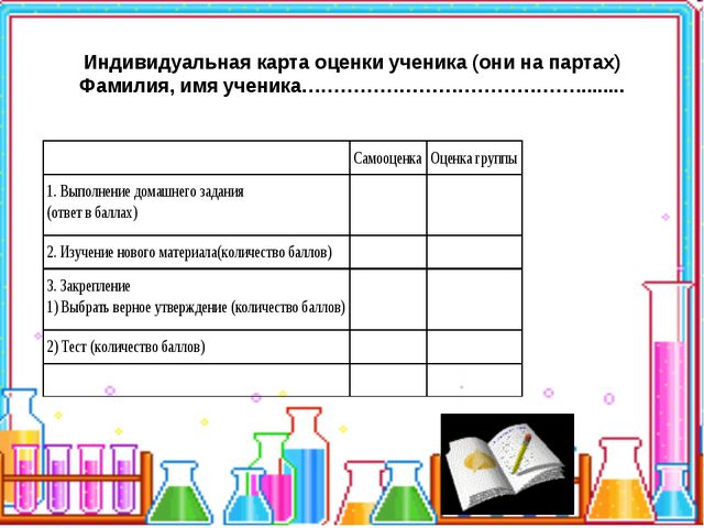 Индивидуальная карта оценки ученика (они на партах) Фамилия, имя ученика…………...