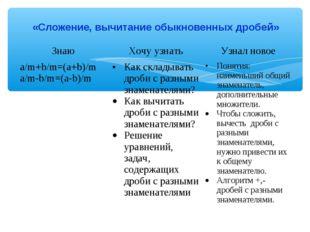 «Сложение, вычитание обыкновенных дробей» ЗнаюХочу узнатьУзнал новое а/m+b
