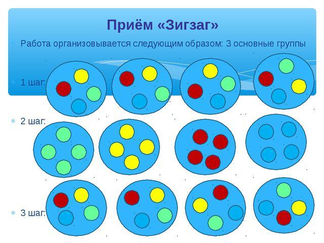 Работа организовывается следующим образом: 3 основные группы 1 шаг: 2 шаг: 3...