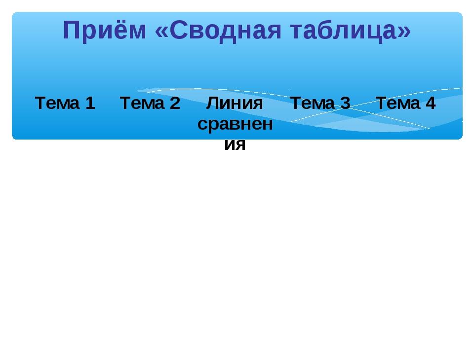 Приём «Сводная таблица» Тема 1Тема 2Линия сравненияТема 3Тема 4 ...