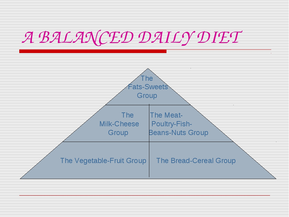 A BALANCED DAILY DIET