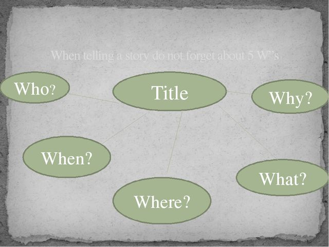 "When telling a story do not forget about 5 W""s Title Who? When? Where? Why? W..."