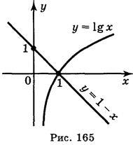 http://subject.com.ua/lesson/mathematics/algebra10/algebra10.files/image1606.jpg