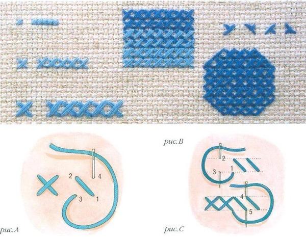 http://www.art-needlework.ru/images/article/r-3(2).jpg