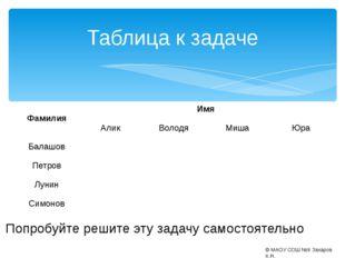 Таблица к задаче Попробуйте решите эту задачу самостоятельно © МАОУ СОШ №9 За