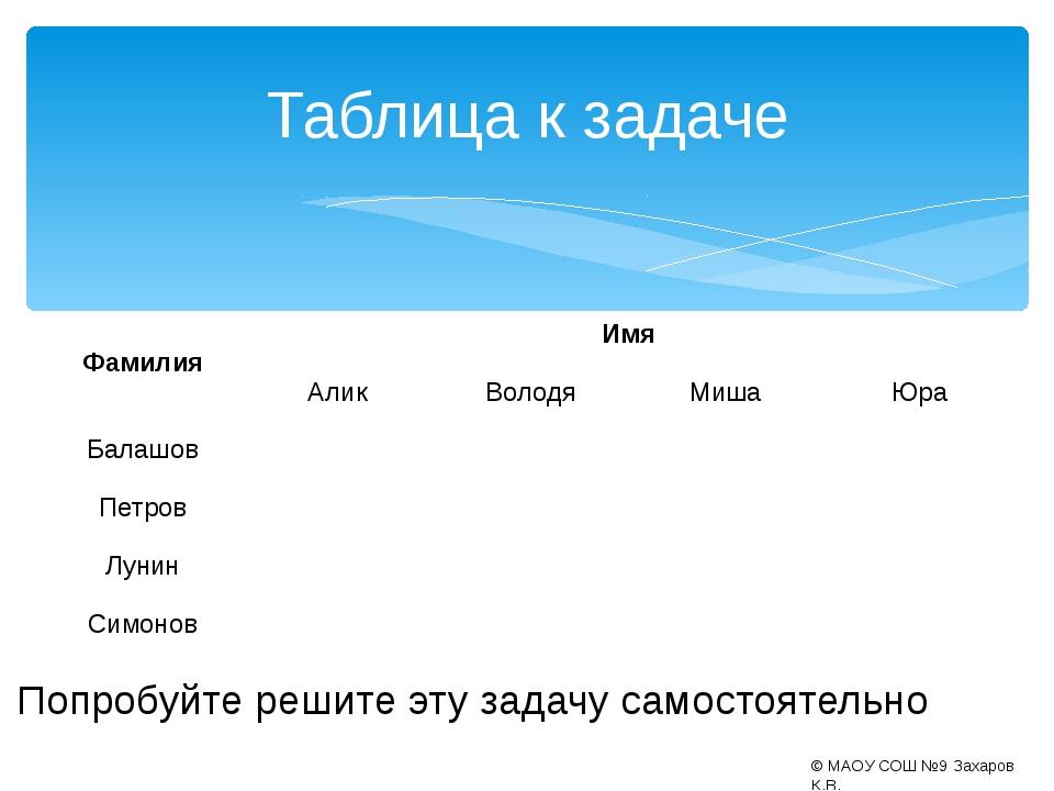 Таблица к задаче Попробуйте решите эту задачу самостоятельно © МАОУ СОШ №9 За...