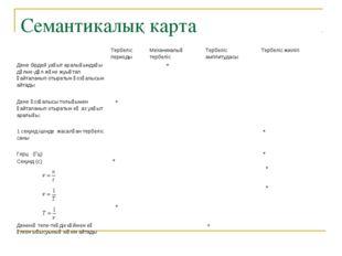 Семантикалық карта Тербеліс периодыМеханикалық тербелісТербеліс амплитуда