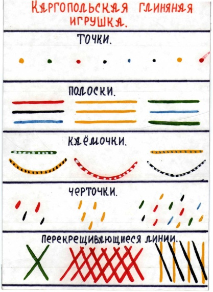 D:\Users\Igor\Desktop\Каргопольская игрушка\Узоры1.jpg