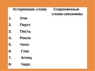 Устаревшиеслова Современные  слова-синонимы 1.    Очи 2.    Перс
