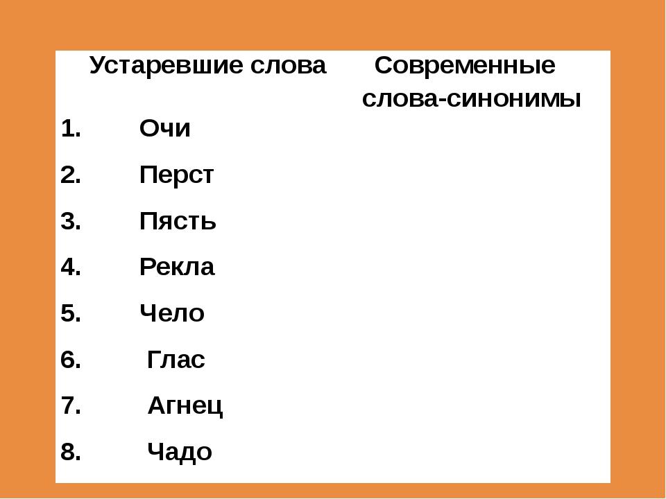 Устаревшиеслова Современные  слова-синонимы 1.    Очи 2.    Перс...