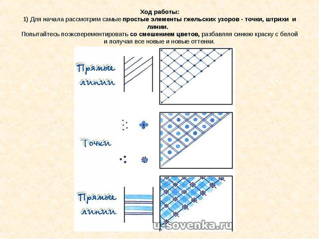 Ход работы: 1) Для начала рассмотрим самыепростые элементы гжельских узоров...