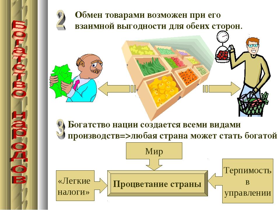 Обмен товарами возможен при его взаимной выгодности для обеих сторон. Богатст...