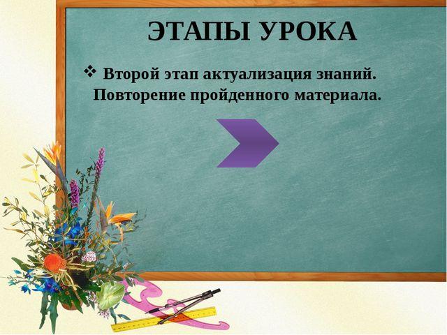 ЭТАПЫ УРОКА Второй этап актуализация знаний. Повторение пройденного материала.