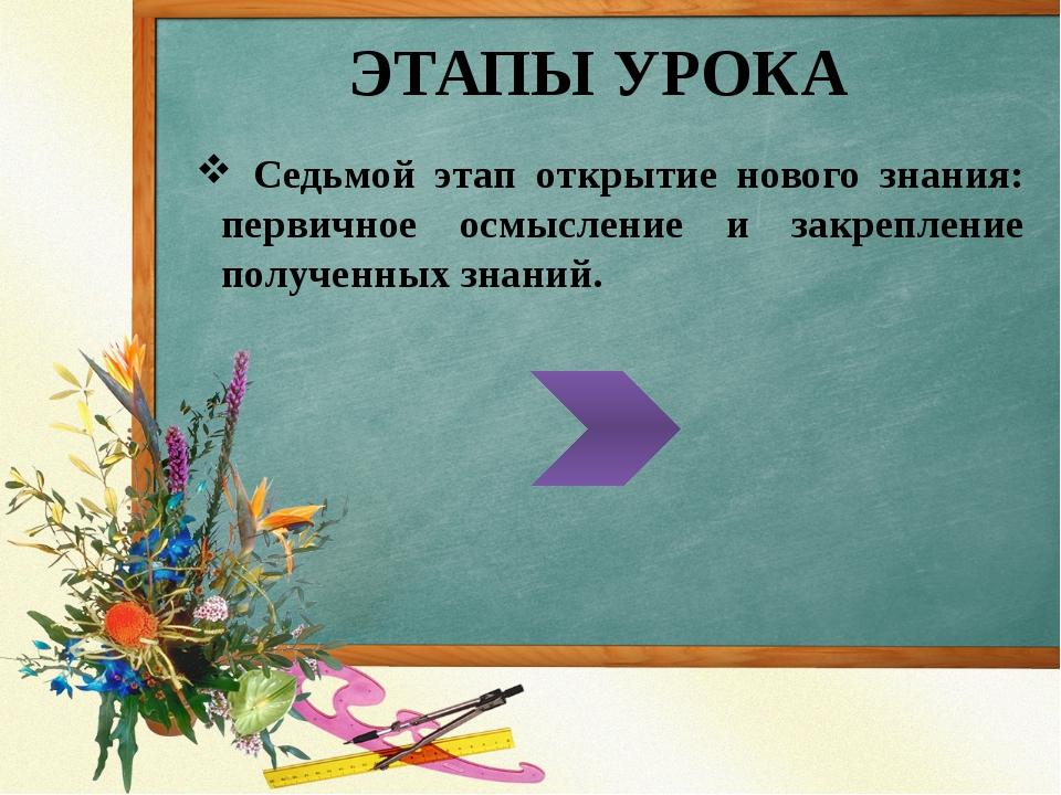 ЭТАПЫ УРОКА Седьмой этап открытие нового знания: первичное осмысление и закре...