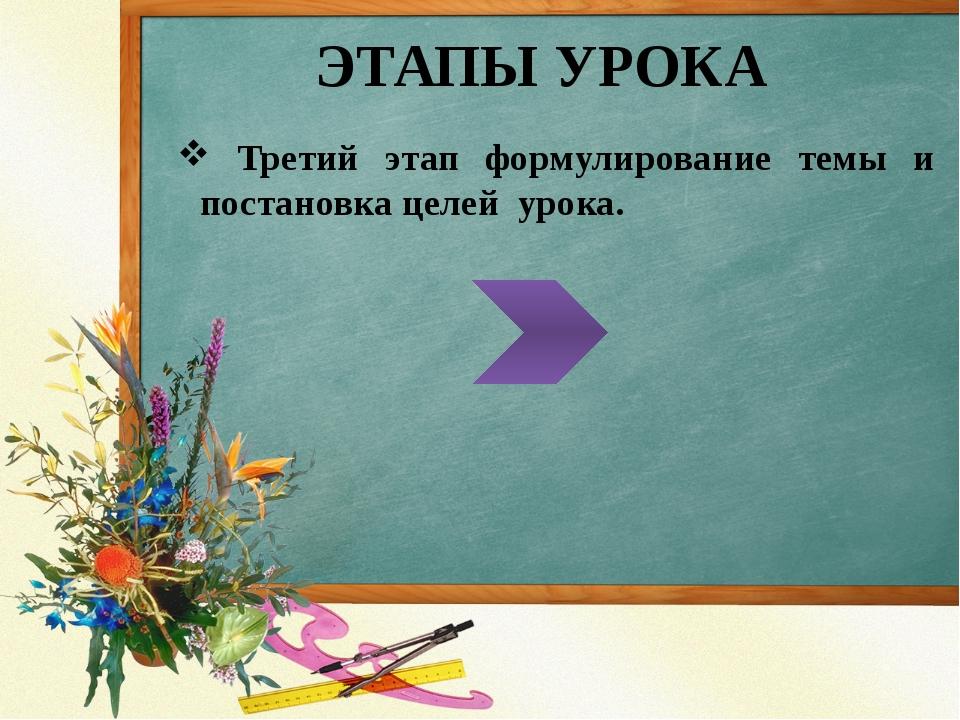 ЭТАПЫ УРОКА Третий этап формулирование темы и постановка целей урока.