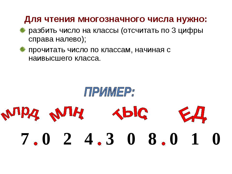 Для чтения многозначного числа нужно: разбить число на классы (отсчитать по 3...