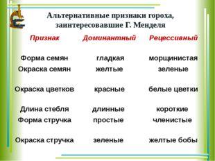 Альтернативные признаки гороха, заинтересовавшие Г. Менделя Признак Доминантн