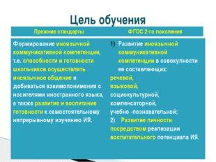 Цель обучения Формированиеиноязычной коммуникативной компетенции, т.е.способн