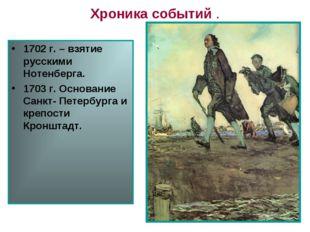 Хроника событий . 1702 г. – взятие русскими Нотенберга. 1703 г. Основание Сан