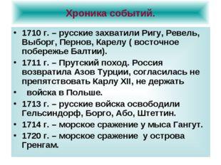 Хроника событий. 1710 г. – русские захватили Ригу, Ревель, Выборг, Пернов, Ка