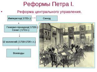 Реформы Петра I. Реформа центрального управления. Император( 1721г.) Генерал-