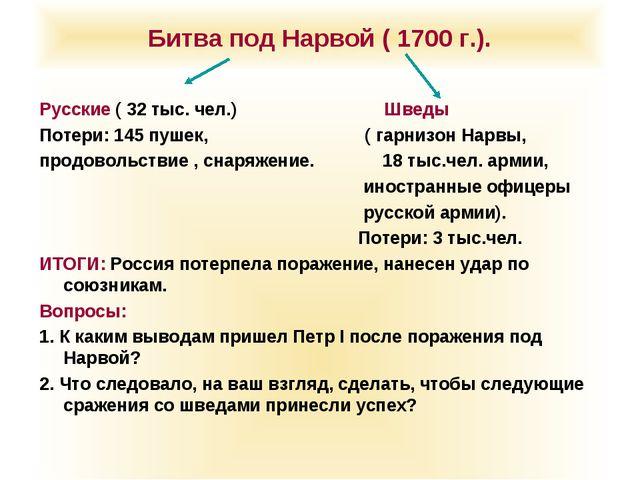 Битва под Нарвой ( 1700 г.). Русские ( 32 тыс. чел.) Шведы Потери: 145 пушек,...