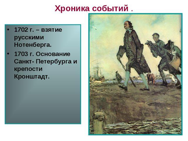 Хроника событий . 1702 г. – взятие русскими Нотенберга. 1703 г. Основание Сан...