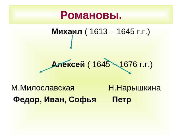 Романовы. Михаил ( 1613 – 1645 г.г.) Алексей ( 1645 – 1676 г.г.) М.Милославск...