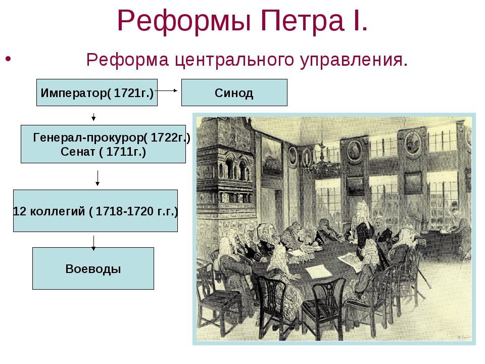Реформы Петра I. Реформа центрального управления. Император( 1721г.) Генерал-...
