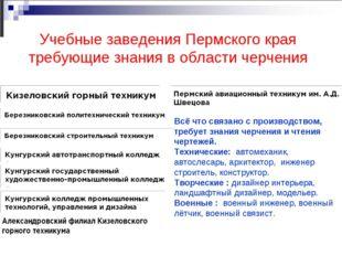 Учебные заведения Пермского края требующие знания в области черчения Всё что