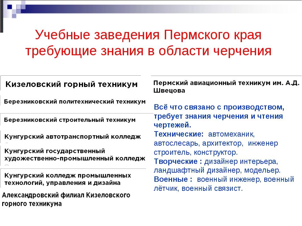 Учебные заведения Пермского края требующие знания в области черчения Всё что...