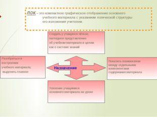 ЛОК – это компактное графическое отображение основного учебного материала с