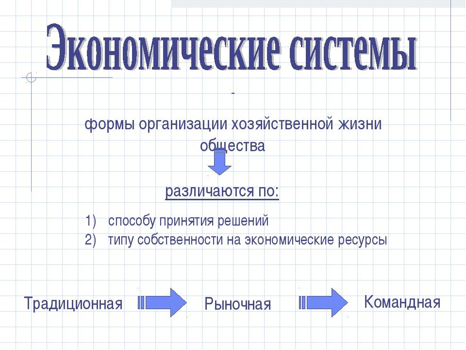 - формы организации хозяйственной жизни общества cпособу принятия решений тип...