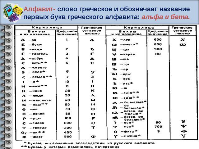 Алфавит- слово греческое и обозначает название первых букв греческого алфави...