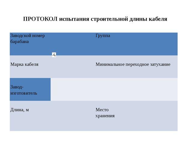 ПРОТОКОЛ испытания строительной длины кабеля Заводской номер барабана   Гр...