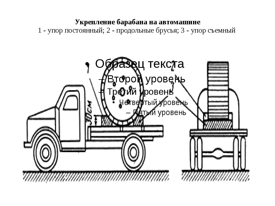 Укрепление барабана на автомашине 1 - упор постоянный; 2 - продольные брусья...
