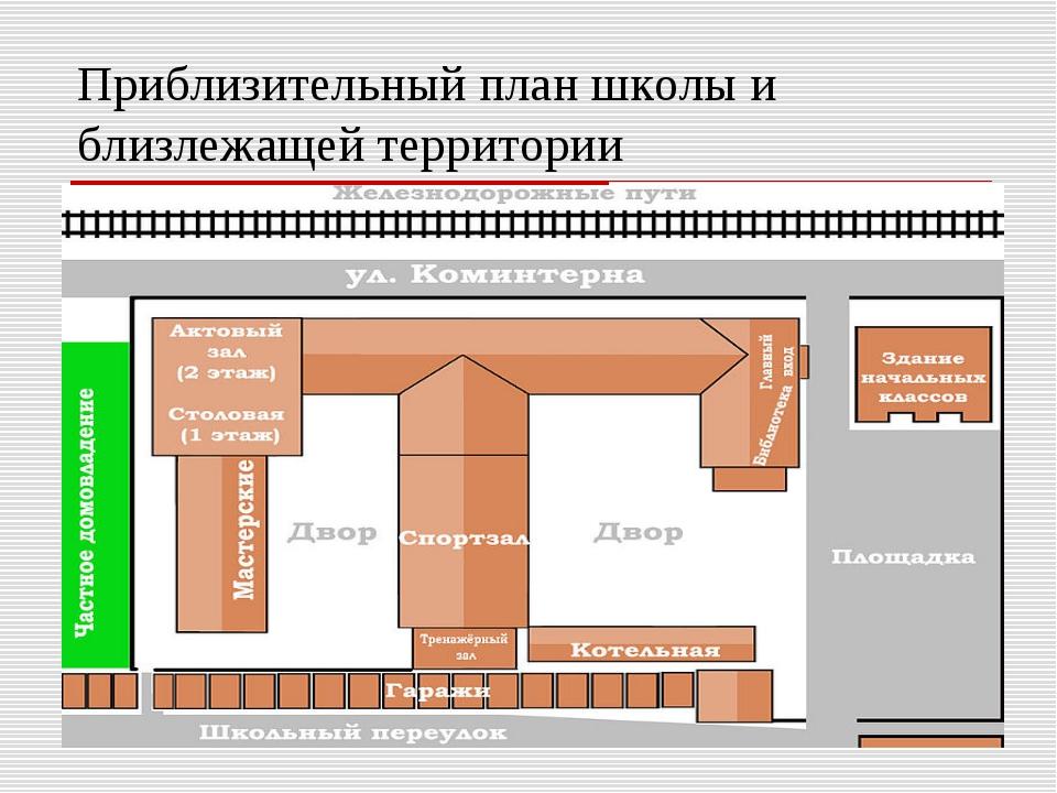 Приблизительный план школы и близлежащей территории